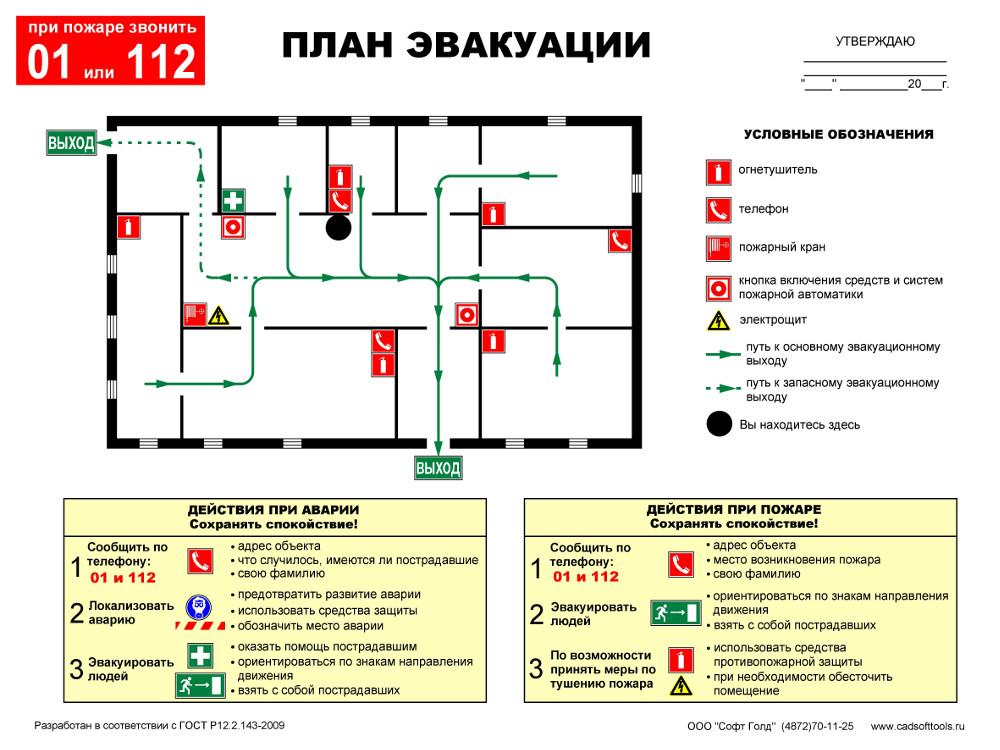 этого картинки для плана пожарной эвакуации опубликовал